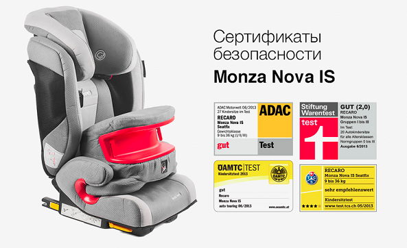 recaro-monza-nova-2016-is-seatfix-1